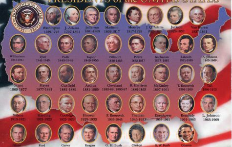 Most Influential Presidents