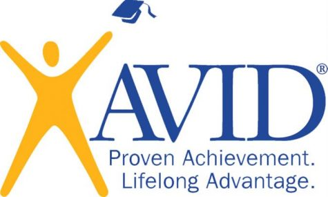 Why You Should Join AVID