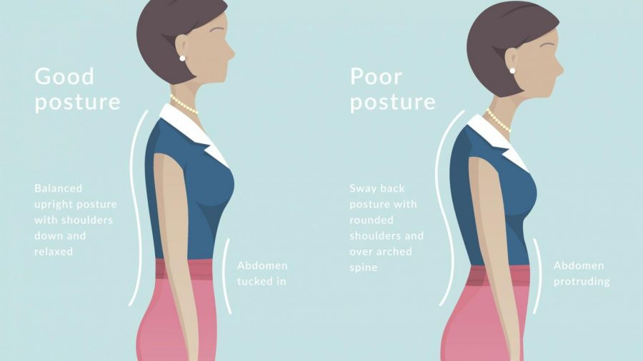 Posture And Why Its Important